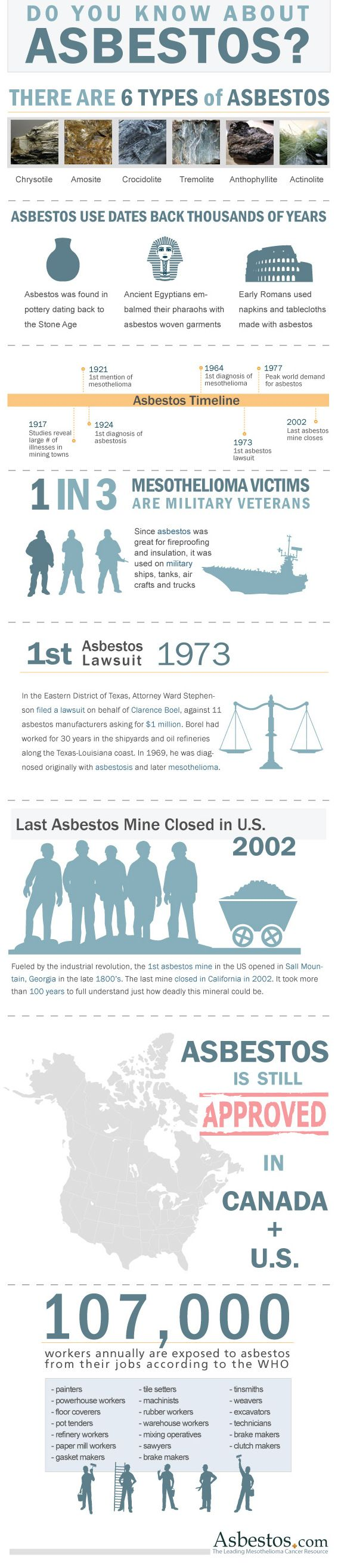 13 best types of asbestos images on pinterest fiber gemstones and do you know about asbestos urtaz Image collections