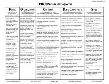 {FREE} K-6 Common Core Writing Menu Set - Six Traits and FOCUS on 5