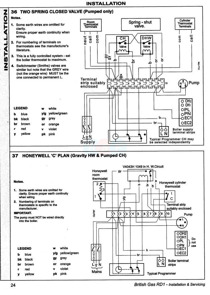 Unique Honeywell thermostat Th8321u1006 Wiring Diagram #