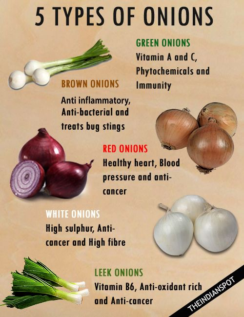 TYPES OF ONIONS AND BENEFITS