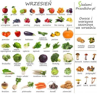 owoce i warzywa sezonowe we wrześniu