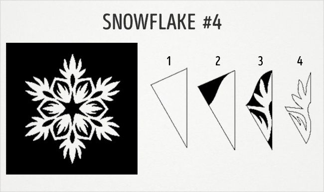 20 fantastic paper snowflake designs you can make with your kids | Wishing you avery frosty Christmas!
