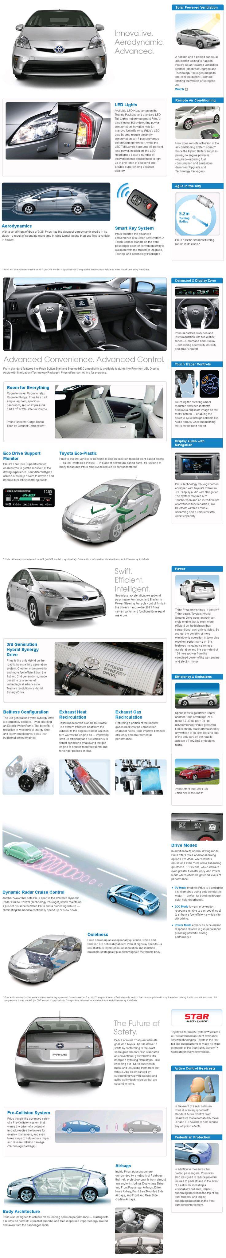 2013 prius features