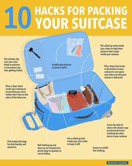 mens shoe stores tips for packing your suitcase