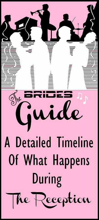 1000 ideas about wedding reception timeline on pinterest