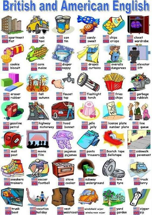 EwR.Vocabulary Poster #English British versus American English
