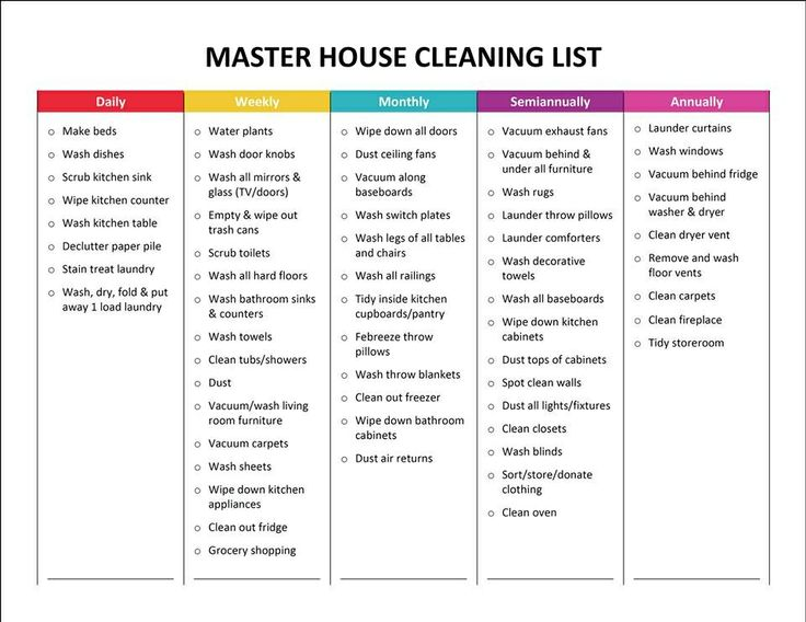 7+ Operation Plan Templates for Cleaning Services – PDF