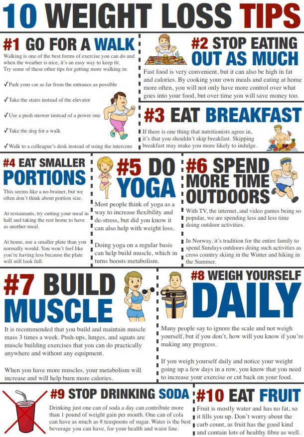 Eat right after workout to lose weight