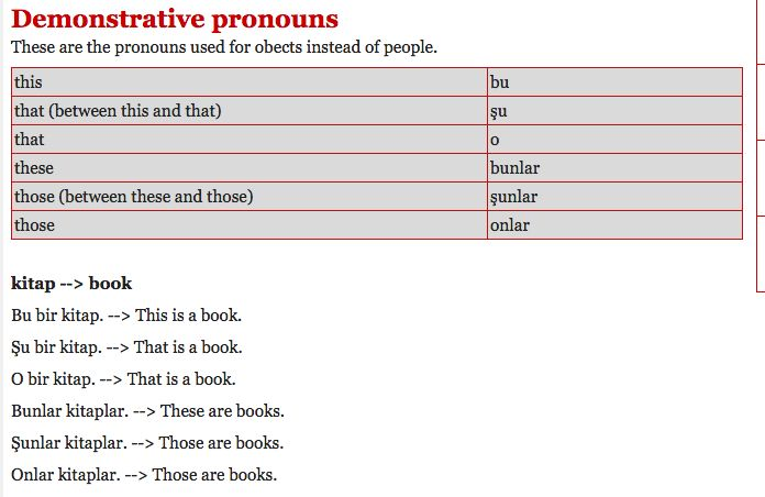 Demonstratives in subject position -  demonstrative pronouns