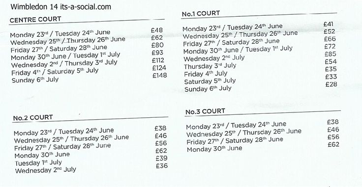 Wimbledon 2014 ticket prices