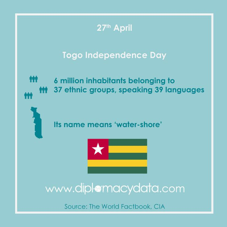 Its name means 'water-shore'. It has 6 million inhabitants who belong to 37 ethnic groups and speak 39 languages. Happy #Togo Independence Day! #diplomacydata