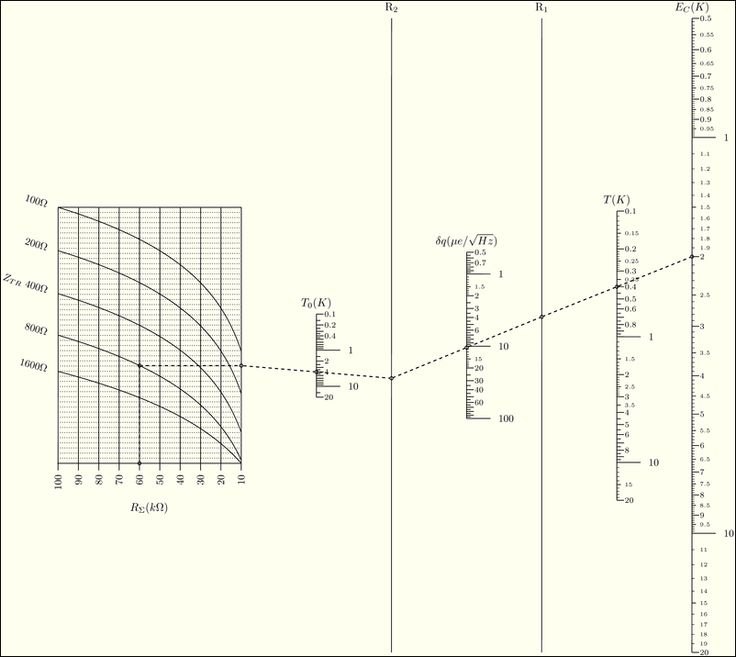 Radio-frequency single electron transistor