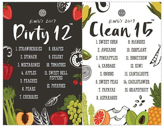 Check out EWG's Dirty Dozen and Clean 15 lists to help decided when you should splurge for organic and when you can save money by buying conventional fruits and vegetables.