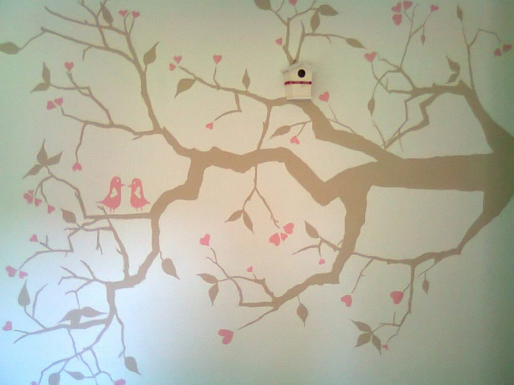 wall painting on my daughter's room