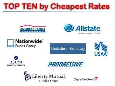 Car Insurance Companies l Best Car Insurance Companies Car-Insurance ...