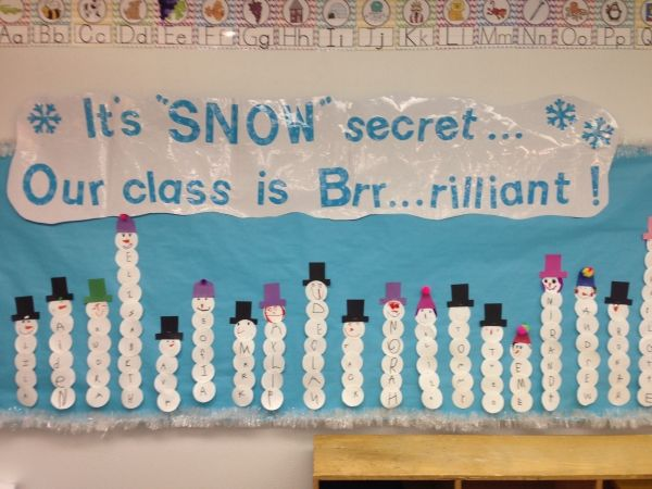 Snowman bulletin boards and names on pinterest