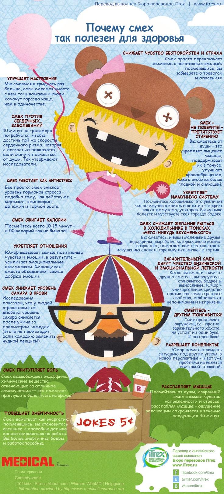 Почему смех полезен для здоровья?  Как часто и много вы смеетесь? Смехотерапию врачи применяют в качестве дополнительного метода лечения многих заболеваний. Но даже в профилактических целях смеяться полезно для здоровья. Как действует смех на организм? Читайте в переведенной нами инфографике. И смейтесь, для души и здоровья!