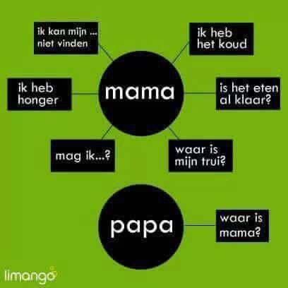 Mama versus papa...