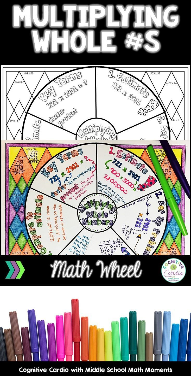 Try this graphic organizer to help your math students learn or review multiplication of whole numbers. They can color the background and add to their interactive notebooks! #math