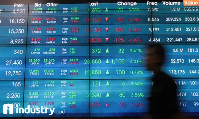 Indeks Harga Saham Gabungan Ihsg Bursa Efek Indonesia Bei