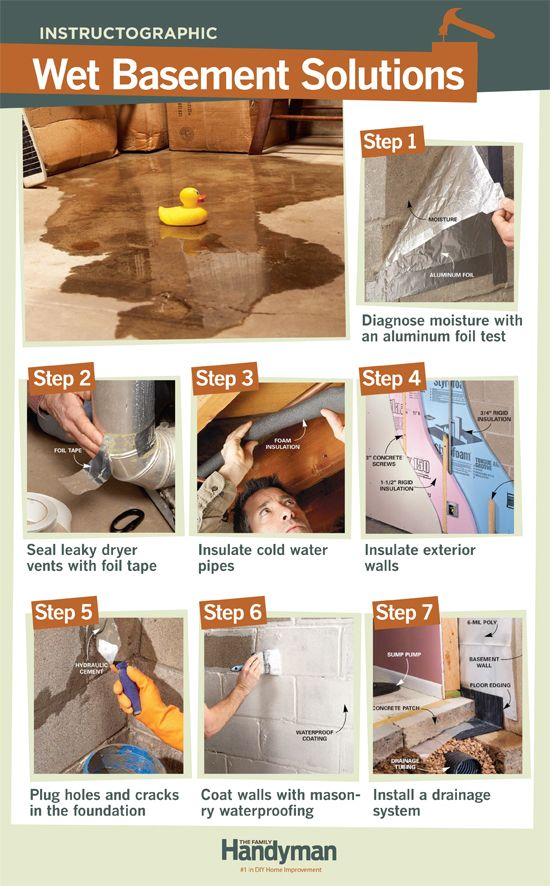 DIY Tutorial: Wet Basement Solutions. Learn how to identify the cause of a wet basement and DIY solutions for a wet basement.