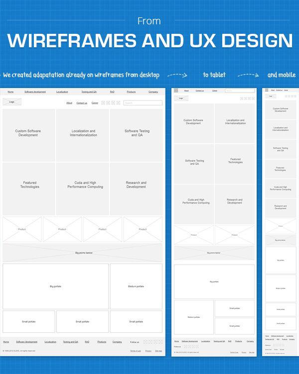 responsive web design wireframe