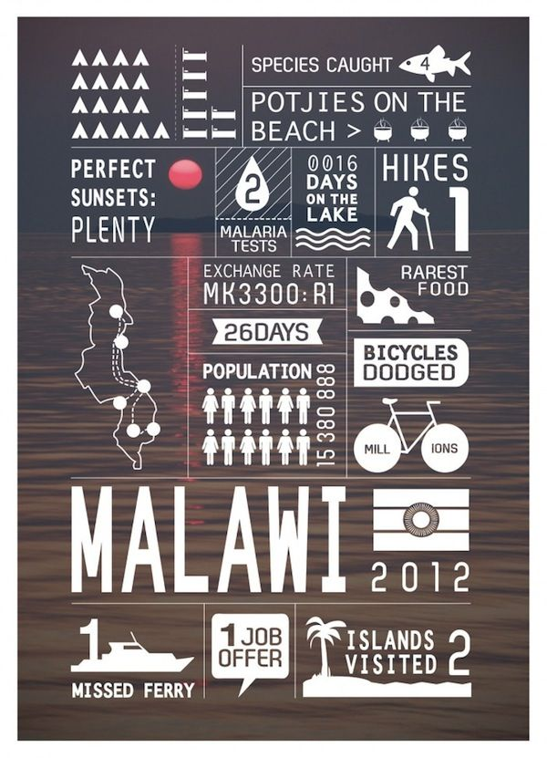 Beautiful Travel Infographics Of South African Countries - DesignTAXI.com