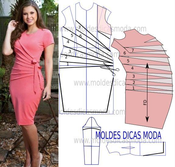 Faça a analise de forma detalhada do desenho do molde do vestido drapeado. Vestido simples e arrojado que veste de forma muito elegante.