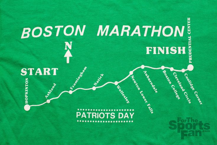17 Best Ideas About Boston Marathon Map On Pinterest