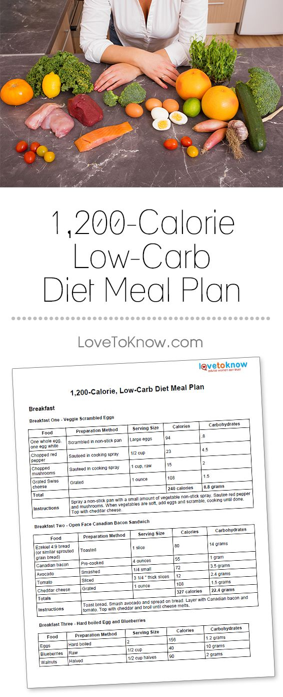 Maximize your weight loss by following a low-calorie, low-carbohydrate meal plan. Set at 1,200 calories and under 25 grams of carbs per meal, this plan is considered very low-calorie and moderately low-carbohydrate. It's important you eat at least 1,200 calories per day in order to support your body's basic metabolic needs. | 1,200-Calorie Low-Carb Diet Meal Plan from #LoveToKnow