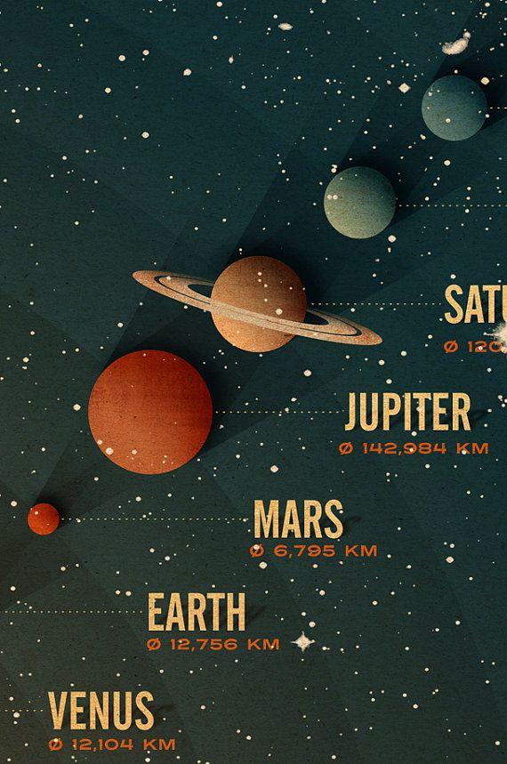 Solar System 13 x 19 Vintage Poster Retro by twenty21onecreative