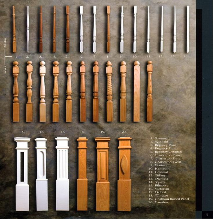 Stair parts wrought iron balusterswels 18 baluster in