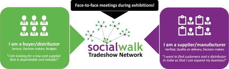 Socialwalk is the place where businesses with similar global mindset meet. They are a connector that helps in building quality business relationship with other similar companies. Offering a global platform where various companies can meet their counterparts that help in expanding the business in other parts of the world.