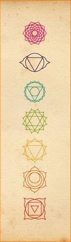 Terapia Integral de Chakras y del CEH