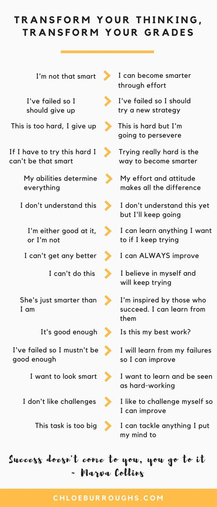 How to Develop a Growth Mindset and Achieve Higher GradesAmalie