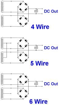 1ccd3d0905794d7be2e647554cbb6a4e motor generator homesteading 11 best images about diy wind turbines on pinterest,Homemade Wind Generator Wiring Diagram