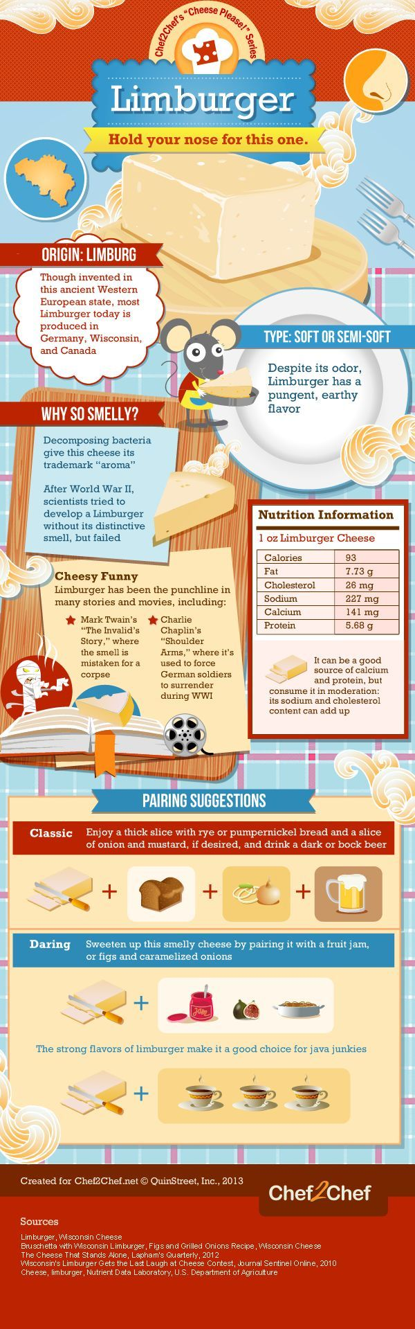 In the latest installment of their cheese series, here's an infographic about one stinky cheese!