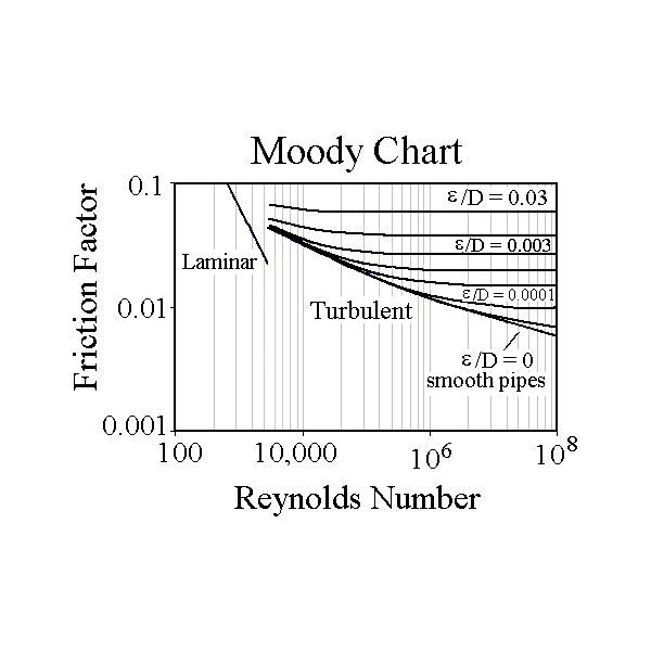 reynolds number Uiuc low-speed airfoil tests the goals of the uiuc low-speed airfoil tests (uiuc lsats) program are to design, analyze and wind tunnel test airfoils for low reynolds number applications.