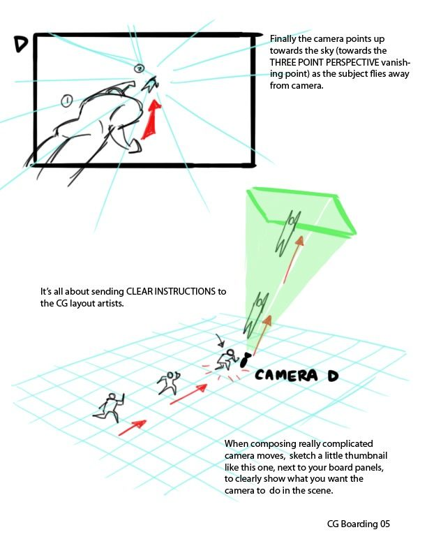 161 best images about Storyboard on Pinterest How to draw, Fast - sample script storyboard