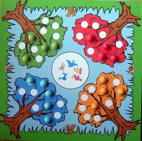 jeu des pommes