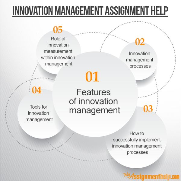 best management assignment help images career  expert help for innovation management assignment