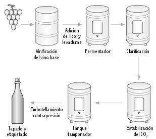 #método #granvas -