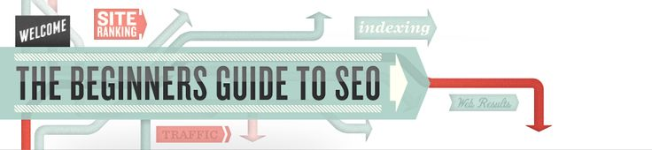 The SEOMoz Beginners Guide to SEO.  This is an awesome first read for someone who is getting started learning SEO or wants a basic understanding