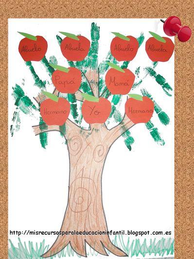 M s de 1000 ideas sobre arbol genealogico infantil en - Ideas para hacer un arbol genealogico ...