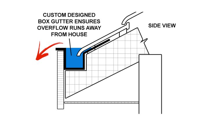 Best 25 Gutter Leaf Guard Ideas On Pinterest Gutter