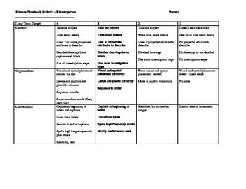 9 best useful rubrics images on pinterest rubrics assessment and kindergarten science notebook rubric ccuart Image collections