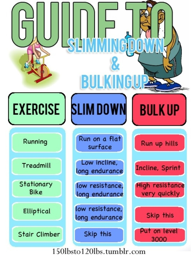 Slim down or bulk up workouts!! | Health & Fitness | Pinterest