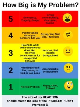 Big Problem, Little Problem  Poster Have used this with a few kiddos to help them monitor their feelings