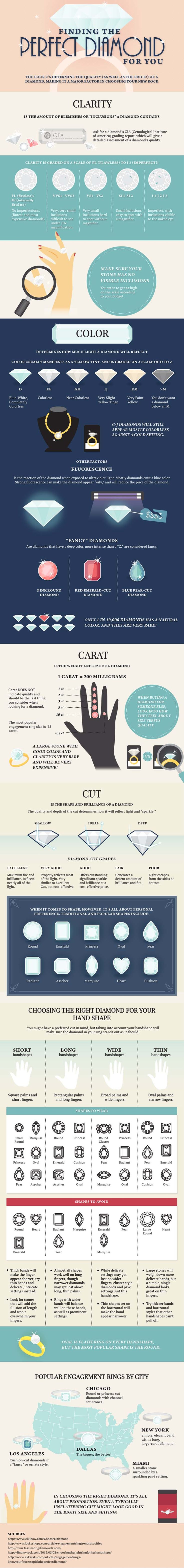 Are you buying the right diamond? Let professionals guide you - Fascinating Diamonds