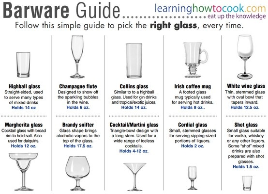 Good Serve Your Cosmo In Style   Barware Guide